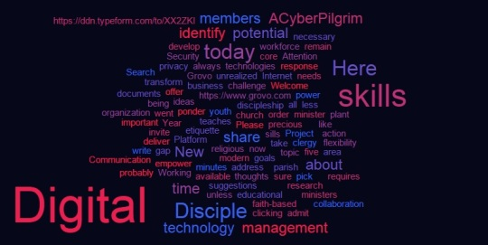 DigitalWordCloud